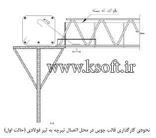 نحوه کارگذاری قالب چوبی در محل اتصال تیرچه به تیر فولادی